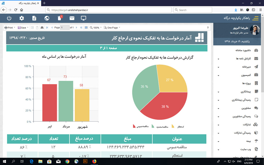 گزارش ساز نرم افزار امور قراردادها